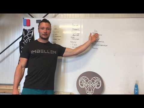 CrossFit Imbellem: How to squat