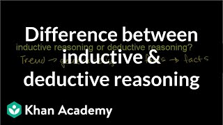 Difference between inductive and deductive reasoning   Precalculus   Khan Academy width=