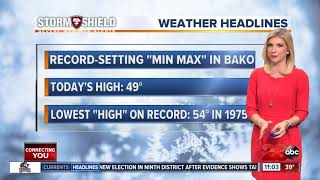 Record-setting lowest maximum temperature day in Bakersfield