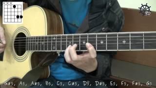 Akustik Gitar - Teknik Power Chord width=