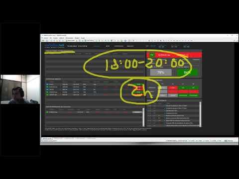 La herramienta de trading total, para Metatrader
