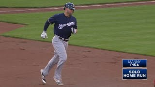 MIL@CIN: Pina launches a solo homer to right-center