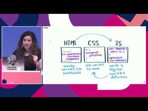 CSS Houdini & The Future of Styling