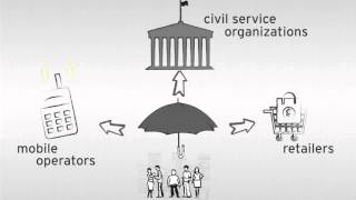 Sustainability in Insurance