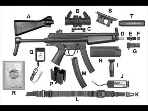 Tür ordusunun kullandığı silahlar ---eniyikod.tr.gg