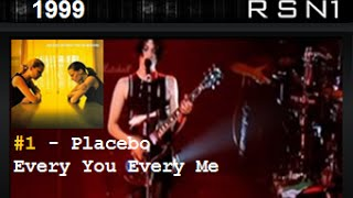 1999 - Top 20 - The Best Rock & Alternative Songs
