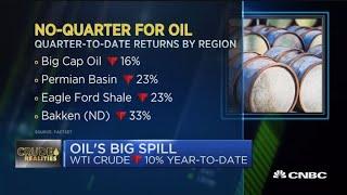 Oil stocks in bear market