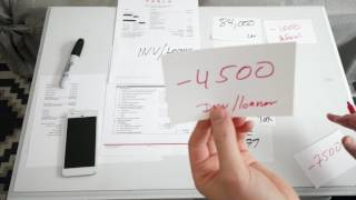 the true actual purchase cost of a Tesla (model S 70D).