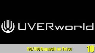 Best UVERworld Songs