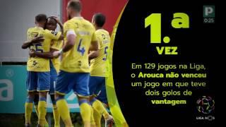 30 Segundos com Playmaker - 31.ª jornada Liga NOS 16/17