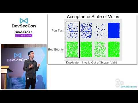 Closing Keynote: Measuring and maximizing vuln discovery efforts