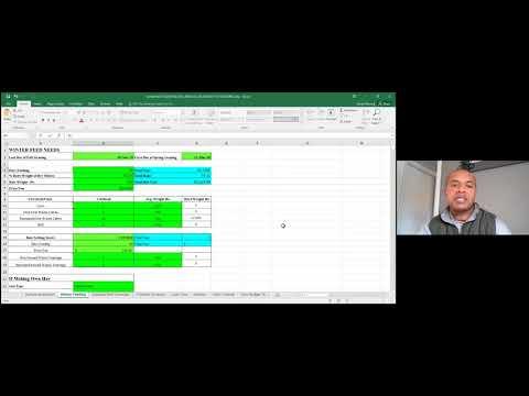 Enterprise Budgeting (part 2)