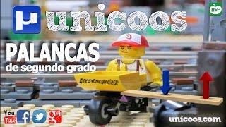 Imagen en miniatura para Palanca de segundo grado