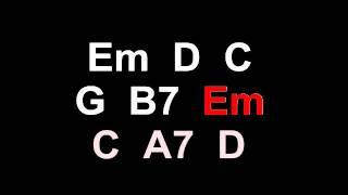 Metallica Nothing else matters - chords (accordi)
