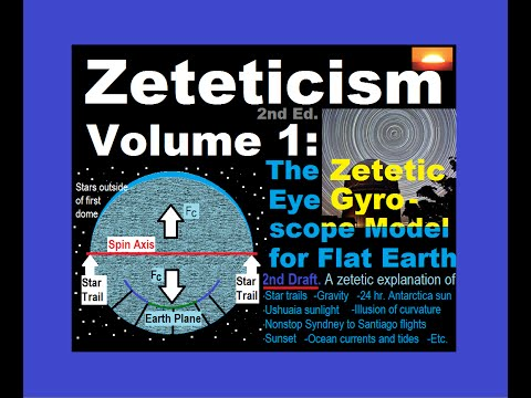 Zeteticism DotCom Flat Earth #1 Curvature illusion