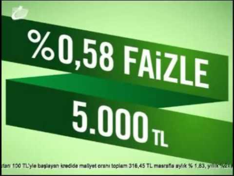 Garanti Bankası - İhtiyaç Kredisi Kampanyası Reklam - bankalar.org