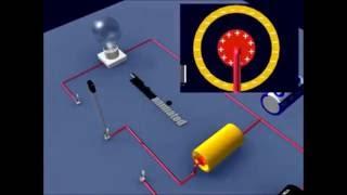 A função do capacitor