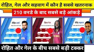 रोहित ने खेले 210 वनडे, देखे 210 मैचों के बाद रोहित, गेल और सहवाग में से कौन है खतरनाक
