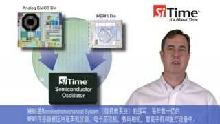 SiTime,  Silicon MEMS Timing Replace Quartz