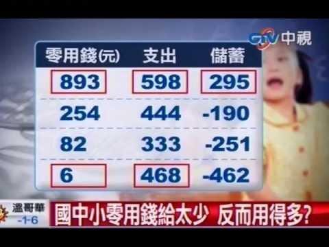 支出大於零用錢 國中小生負儲蓄! - YouTube