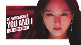 Dreamcatcher - YOU AND I Line Distribution (Color Coded) | 드림캐쳐