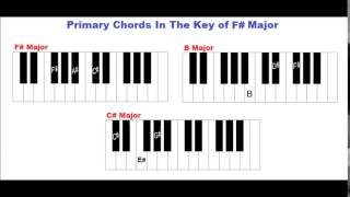 Primary Chords in the Key of F Sharp Major on Piano