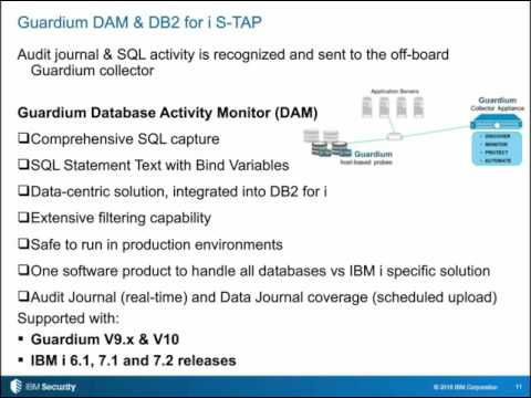 Guardium Tech Talk: DB2 for i security and compliance (Part 1)