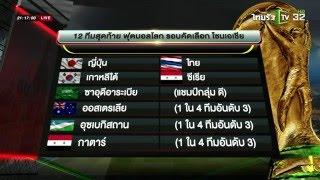 ผลฟุตบอลโลก รอบคัดเลือก โซนเอเชีย | 29-03-59 | ไทยรัฐนิวส์โชว์ | ThairathTV