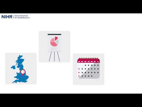 NIHR Clinical Research Network: What is research activity data?