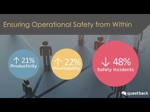 Ensuring Operational Safety from Within