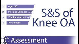 Signs & Symptoms of Knee Osteoarthritis