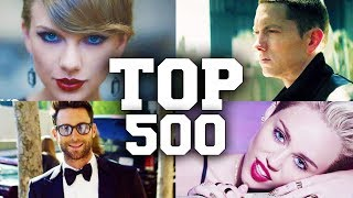 TOP 500 Most Viewed English Songs of All Time width=