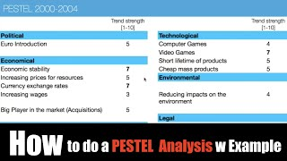 How to do a PESTEL Analysis!  (+ Example of LEGO + Download)