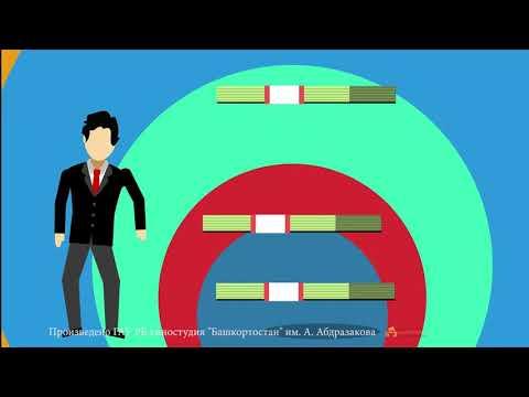 Скажи коррупции нет (ролик 2)