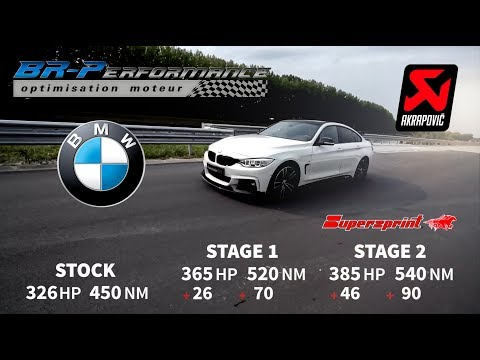 BMW F36 435i PP With SUPERSPRINT downpipe & Akrapovic Exhaust Stage 2 By BR-Performance