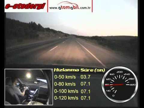 Hyundai Accent Blue 1.6 CRDi test (0-100 km/s, 100-0 km/s)
