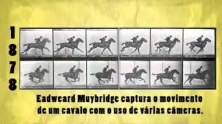 A Evolução da Maquina Fotografica ao longo do tempo