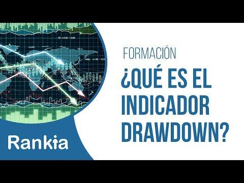 Álvaro Fernández de Arrieta, Director de Distribución Iberia en Capital Group, nos define a modo formativo, el indicador Drawdown.