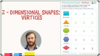 2 Dimensional Shapes: Vertices - Geometry for 1st Grade