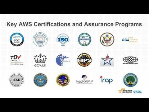 AWS + Okta: Streamline Identity Management & Administration on AWS