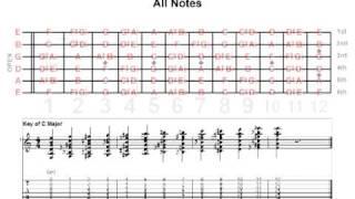 Curso de Guitarra Clasica Leccion #1 - Jose Garcia