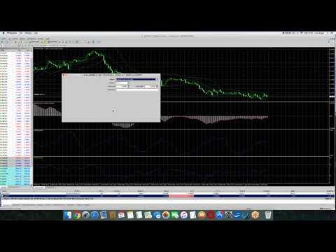 Indicadores técnicos más usados en trading