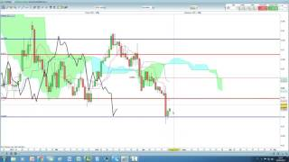 Video Analisi con Ichimoku del 20/04/2017