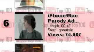 YouTube Top 10 - July 7, 2007