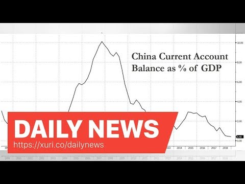 Daily News - Morgan Stanley: Chinas Current Account Deficit Will Be