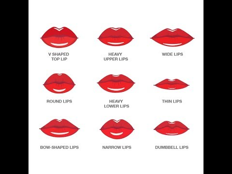 Picking A Perfect Pout For You