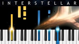 Hans Zimmer - Interstellar - Day One (Interstellar Main Theme) - Piano Tutorial