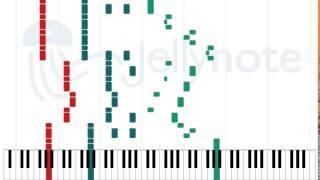 Contradanza - Vanessa-Mae [Sheet Music]