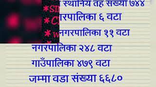नेपाल प्रहरी अ. स. ई. को लोकसेवा आयोग परिक्षाको लागि अति उपयोगि सामग्री हरु