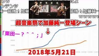 「超会議2018」を盛り上げたのは「加藤純一」しか居なかった件【2018/05/21】